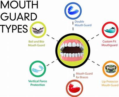Mouth Types Guards Guard Mouthguards Different Damage