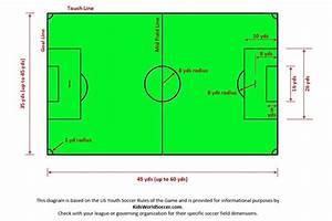 6v6 And 7v7 Youth Soccer Field Layout