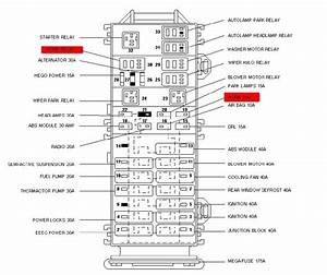 2006 Ford Taurus Horn Relay Location