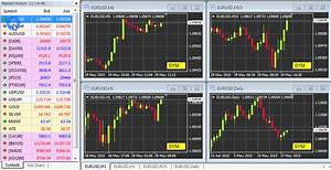 Amazon Stock Market Chart Best Forex Simulator Software For 2020