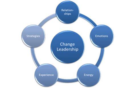 leadership  virtue change leadership