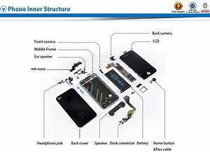Iphone Digitizer Schematic