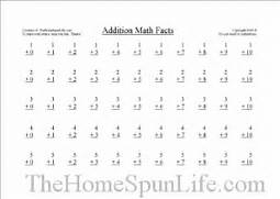 The HomeSpun Life Free Math Worksheet For K 1st Grade Worksheets For First Graders Sheets1000 Images About 1st Grade Math Make Math Fun And Exciting For 1st Graders With This Cool Math Games Where Can I Find First Grade Math Worksheets Addition
