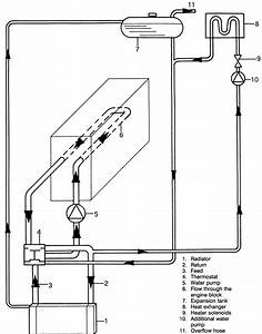 Solved  I Need The Water Line Diagram 91 318is