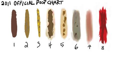 pencil like stool causes causes of pencil thin stools