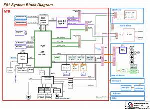 Hp Laptop Motherboard Diagram