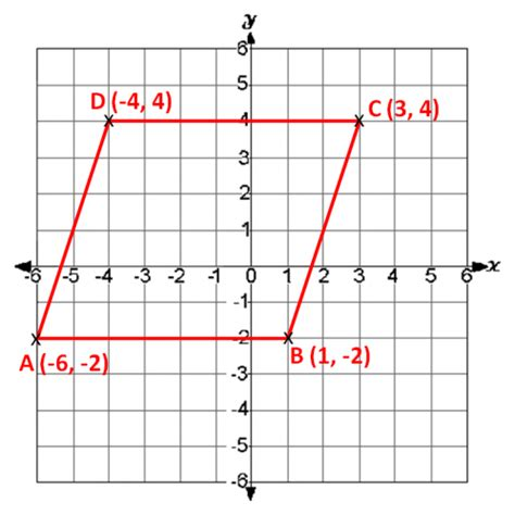 coordinate points identify grids grid worksheet edplace read before