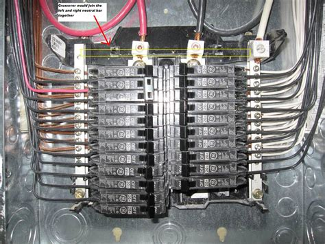 Have Powermark Gold Load Center Tlmccu Used