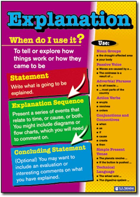 english charts understanding text types chart set pack