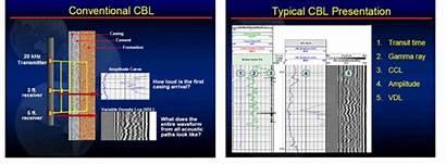 Cbl Principle Fig Stiles David Vdl Measurement
