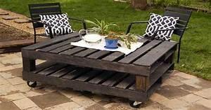 Table Pour Terrasse : faire un salon de jardin en palette deco cool ~ Teatrodelosmanantiales.com Idées de Décoration