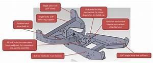 Denali Pro Series Utv Plow Blade  U2013 Pro Utv Parts