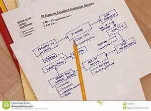 Venn Diagram Manufacturing