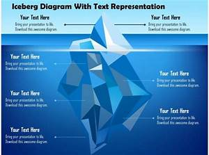 0115 Iceberg Diagram With Text Representation Powerpoint