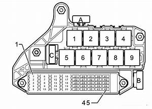 Audi Q7 Fuse Diagram : audi a2 1999 to 2005 fuse box location and fuses list ~ A.2002-acura-tl-radio.info Haus und Dekorationen