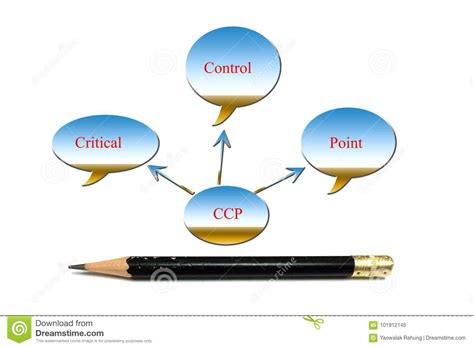 ccp diagram stock image image  point stanadrd paper