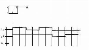 Forbidden S-r Latch Timing Diagram