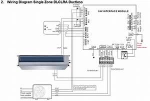 All New Mini Split Ductless Heatpump Systems  Midea 24v