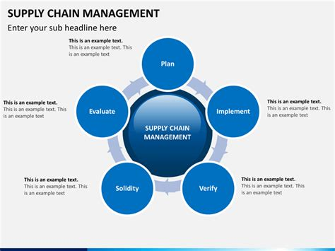 Supply Chain Management Powerpoint Template  Sketchbubble. Hardware Experience Resume. Accounts Executive Resume Format. Sample College Professor Resume. Sample Of A Functional Resume. Best Functional Resume Samples. Resume Template Simple. Resume Font Size 10. Media Resume Sample
