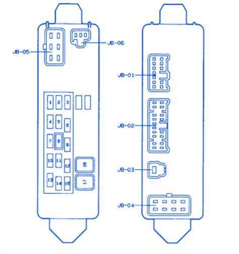 2000 Mazda Protege Fuse Box by Mazda Protege 1999 Fuse Box Block Circuit Breaker Diagram