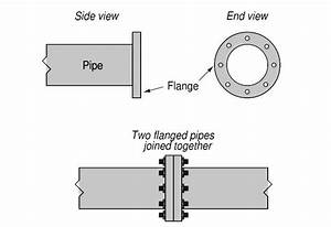 What Is Flanged Pipe Fittings   Instrumentation Tools