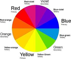 kitchen colour scheme ideas use the color wheel to choose the bedroom colors