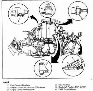 I Have A1999 Cadillac Catera Where Is The Crank Shaft Sensor Located  Also To Describe The Check