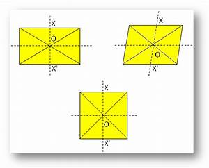 Point Symmetry Geometry 41654 | SOFTHOUSE