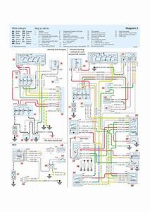 Your Wiring Diagrams Source  Peugeot 206 Starting  Charging  Horn  Pre  Post