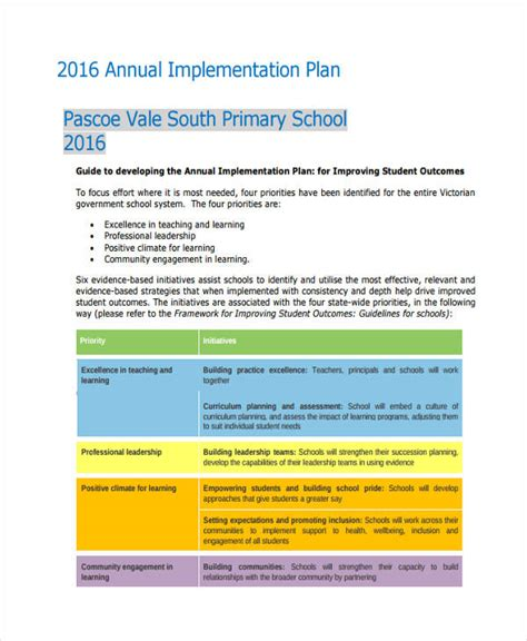 implementation plan examples samples