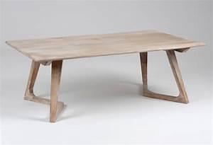 Table En Manguier : table basse en manguier maison design ~ Teatrodelosmanantiales.com Idées de Décoration