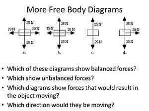 Balanced And Unbalanced Forces Worksheet
