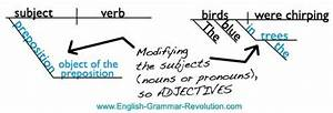 Diagramming The Prepositional Phrase