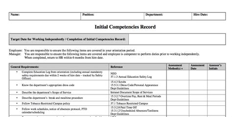 educationcompetencies archives  manager