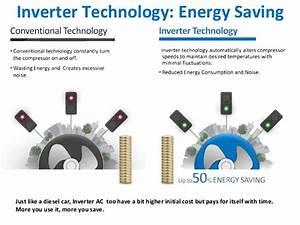 Air Conditioner Basics