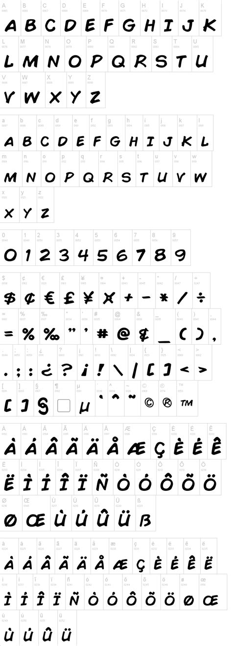 Comic Book Font | dafont.com | Comic book font, Comic font