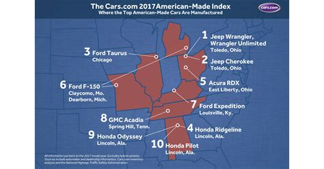 4,079 likes · 209 talking about this. Cars.com Releases 2017 American-Made Index