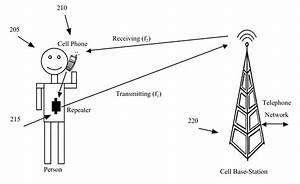Image Result For Patent Drawing Cell Tower