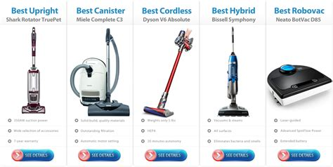 vacuum cleaner  ultimate guide clean smartly