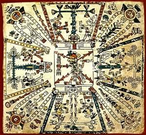 Astecas - História - Grupo Escolar