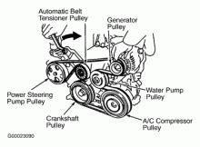 2005 Avalon 3 5l Engine Diagram by Toyota Archives Serpentinebelthq