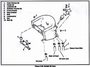 32 Softail Oil Tank Diagram