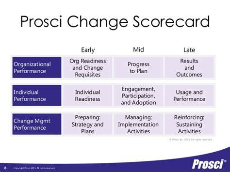 prosci change scorecard tcb change management 2015