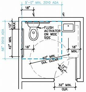 Single Accomodation Toilet California ADA Compliance