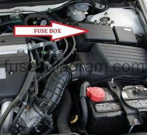 2003 Honda Accord Engine Diagram Fuses