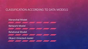 Dbms Classification According To Data Models