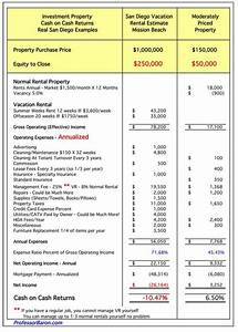 best 25 rental property ideas on pinterest investing in With rental property income statement template