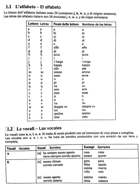 quante sono le lettere dell alfabeto letto lettere dell alfabeto italiano lettere dell