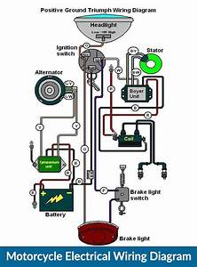 Motorcycle Electrical Wiring Diagram For Android