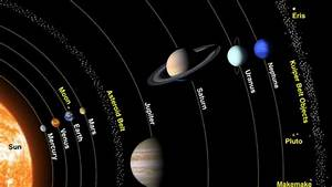 Pluto has regained its position as the ninth largest body ...